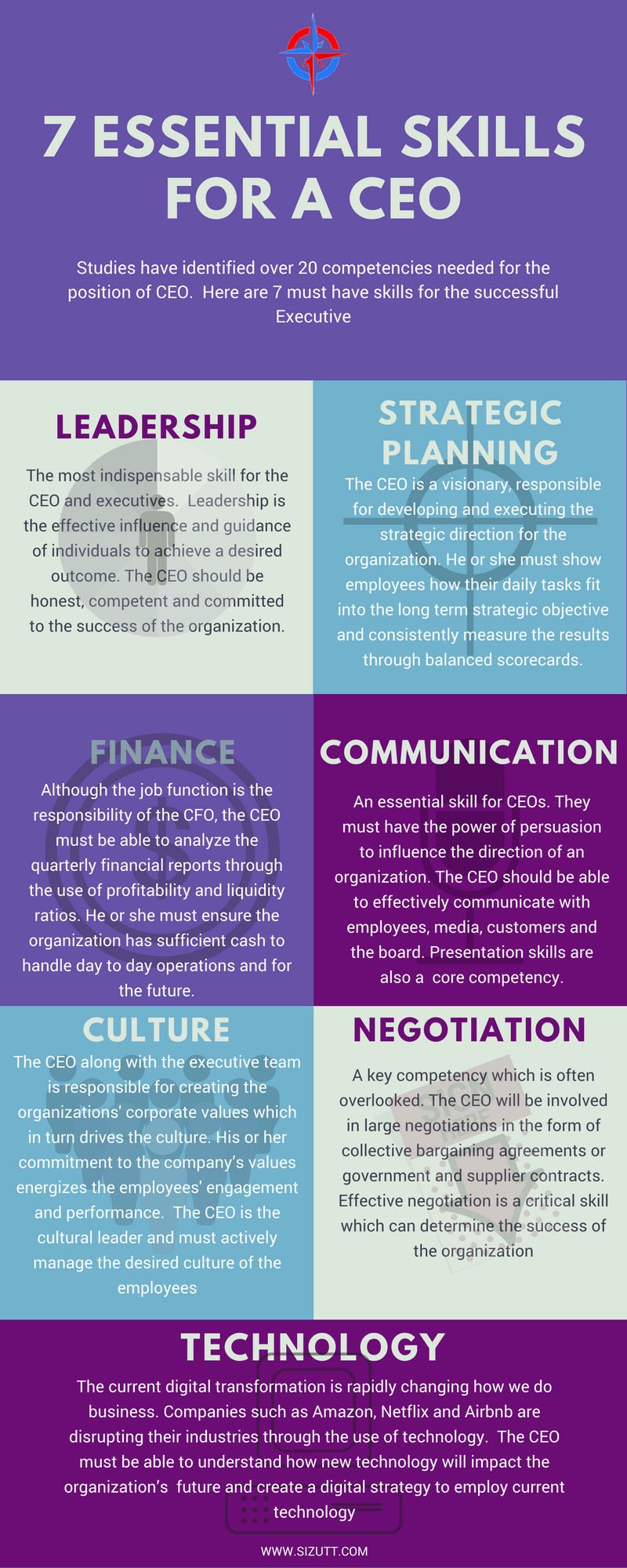 are you ceo ready  7 essential skills for a ceo